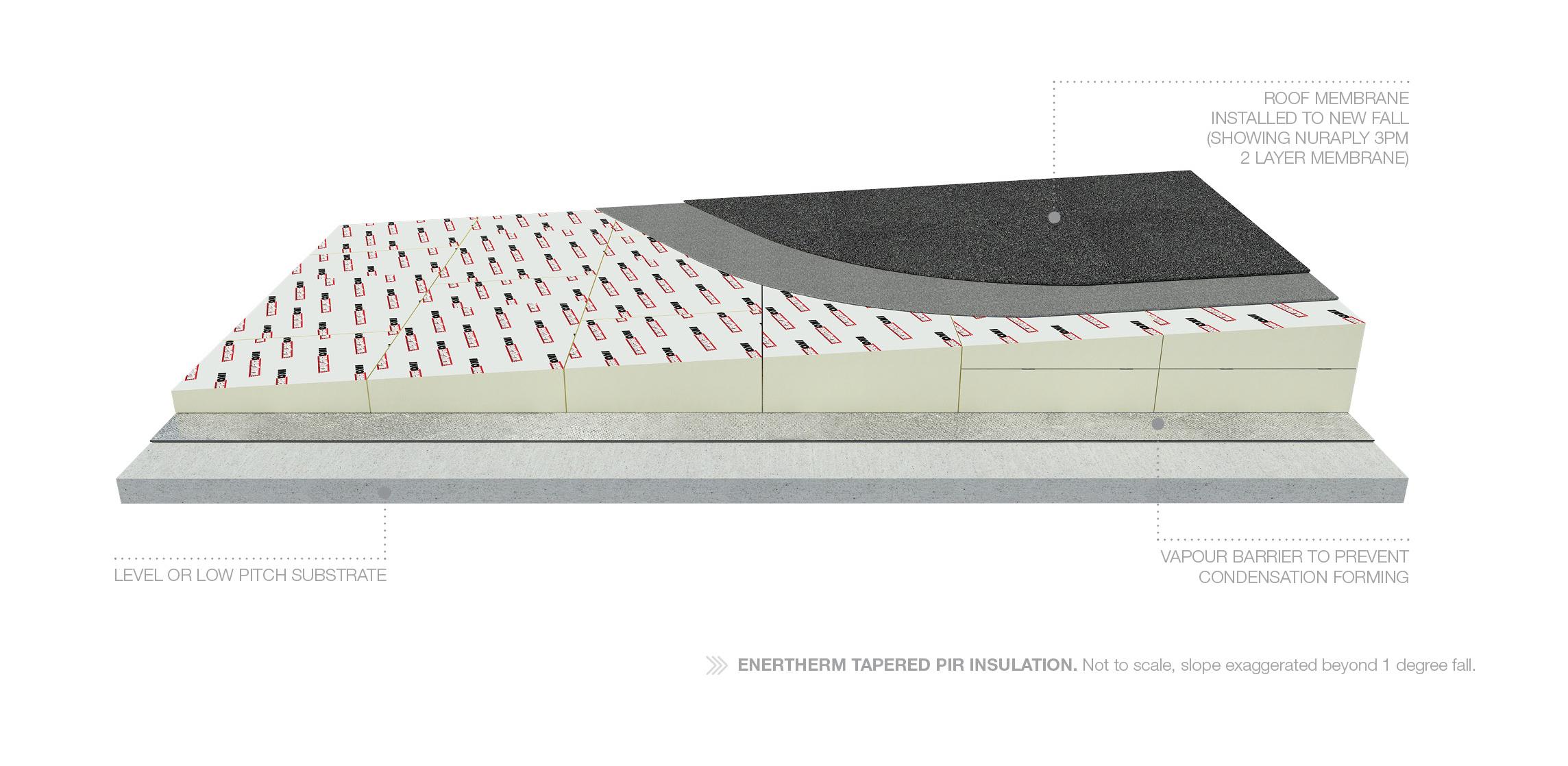Warm Roof Pir Insulation Waterproof Membrane