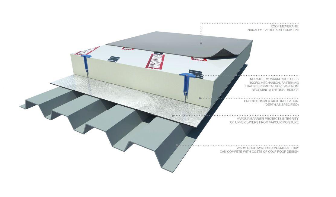 Flat Roof Membrane Roofing Waterproof Membrane New